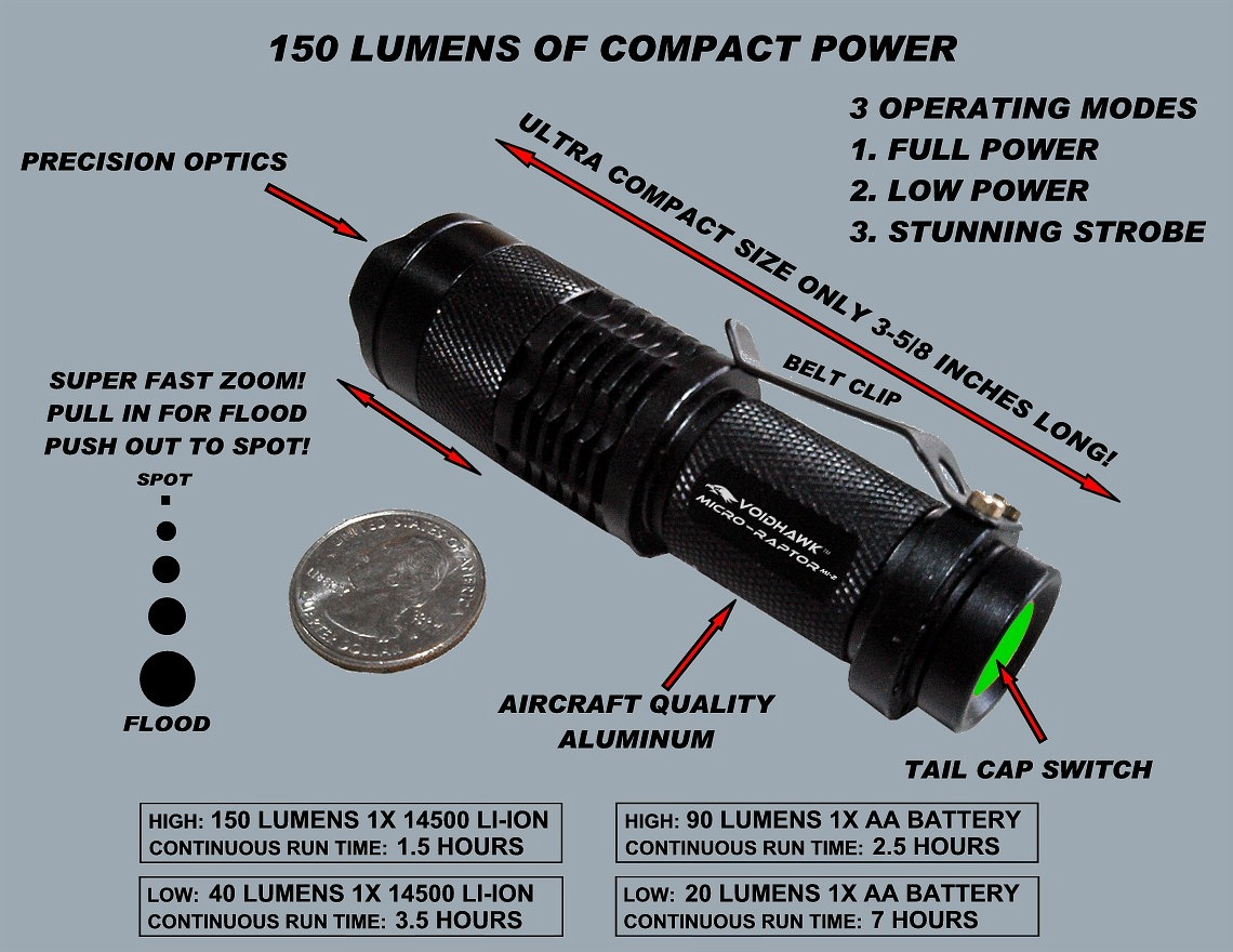 MICRO-RAPTOR-MI2 AA or LI-ION MICRO-TORCH 150 LUMENS