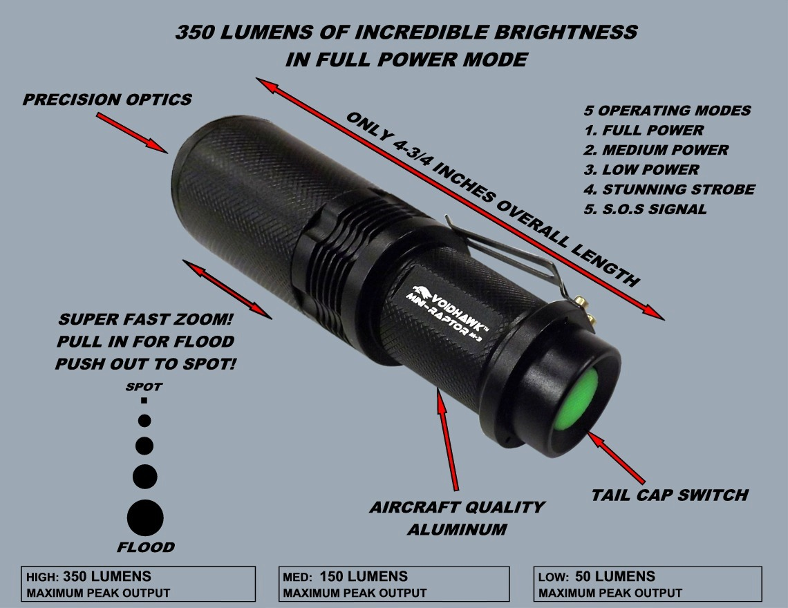Mini-Raptor-M3 DUAL POWER AAA or LI-ION 350 LUMENS