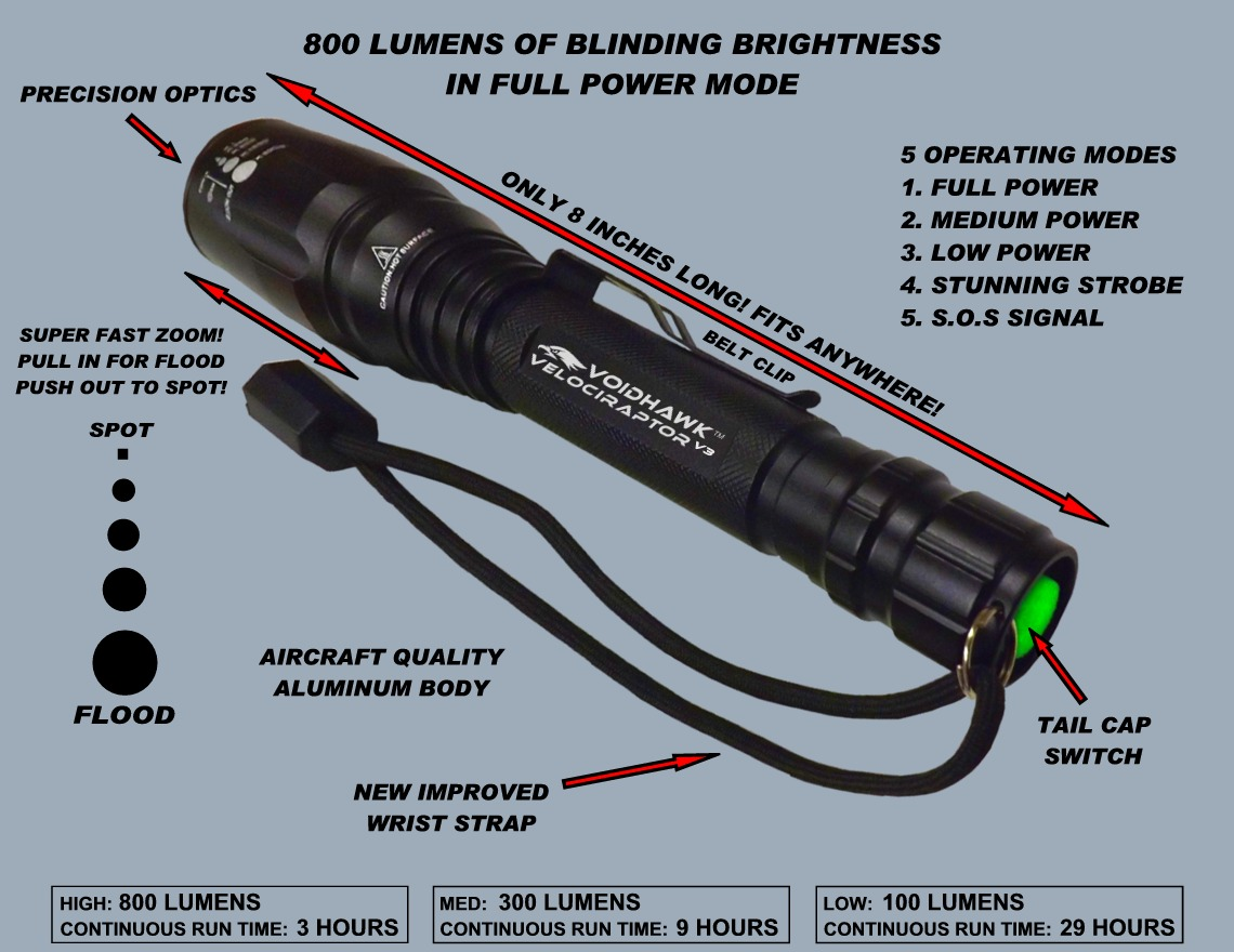 velociraptor v3 cree xml2 u2 led tactical flashlight blinding