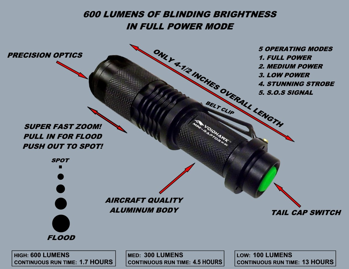 Mini-Raptor-M2C CREE® XML2-U2 LED Tactical Flashlight 600 Lumens